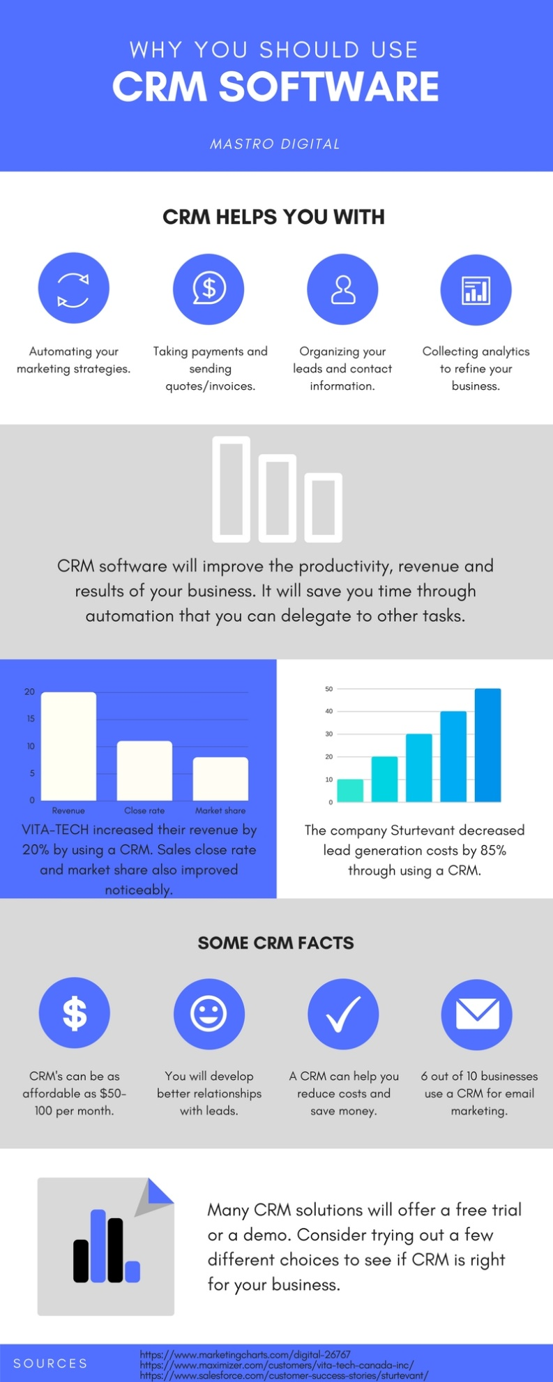 What is CRM Software infographic