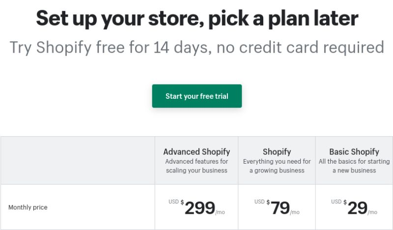shopify ecommerce site builder pricing