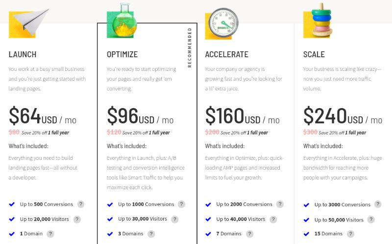 unbounce landing page software pricing