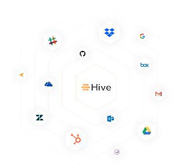 hive integrations